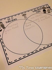 Compare and Contrast Thanksgiving then and now with this venn diagram. I love this Thanksgiving Pack that includes everything I need for our short week before the holiday! Thanksgiving History, Thanksgiving Activities, Holiday Activities, Toddler School, History For Kids, Thing 1, Compare And Contrast, Primary Classroom, Teacher Blogs