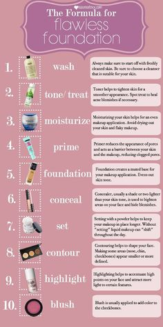 "]     Hi beauties!      When I first started wearing makeup I used to write each step of the ""makeup process"" down in order to remember how..."