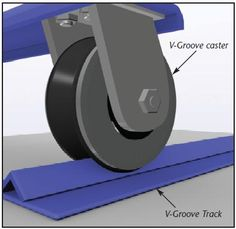 v-groove caster for fixed and adj height steel gantry crane. great idea for DIY saw mill. Front Gate Design, Main Gate Design, Door Gate Design, House Gate Design, Garage Tools, Garage Workshop, Metal Projects, Welding Projects, Bandsaw Mill