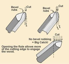 Woodturning Tips from Doc Green