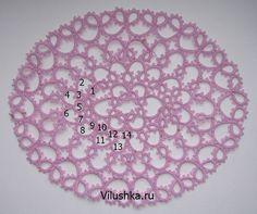1, 3, 7, 9, 10 and 14 — rings — 3p3p3p3p3p3 2, 4, 6 and all chains — 3p3p3p3p3p3p3 5 and 12 — rings- 3p3p3p3p3p3p3
