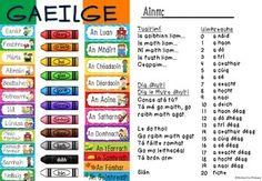 Irish / Gaeilge Reference Sheet by Perfect for Primary Primary Teaching, Primary School, Anchor Drawings, Gaelic Words, Irish Language, Language Quotes, Scottish Gaelic, Irish Quotes, Irish Celtic