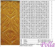 POLLA AŽUROVÉ - Polla - Picasa Web Albums