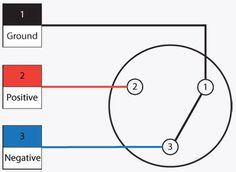 XLR/Cannon plug balanced wiring diagram mb Pinterest
