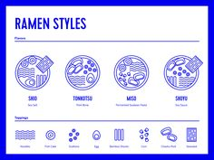 I've always been a big fan of ramen. And I am so grateful that Atlanta has plenty of great ramen joints to fulfill my stomach. Here is a ramen style guide I created for fun. Coperate Design, Line Art Design, Layout Design, Icon Design, Cover Design, Web Layout, Flat Design, Design Trends, Print Design