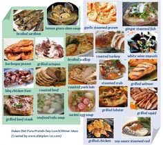 Dukan Diet Pure-Protein Lunch and Dinner Ideas