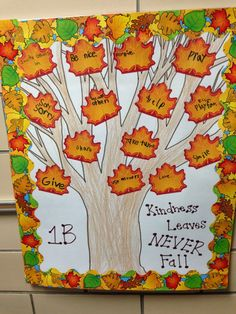 Here are some examples of what the classes have been doing for the virtue of Kindness. In Kindergarten, we read The Kindness Quilt by Nan...