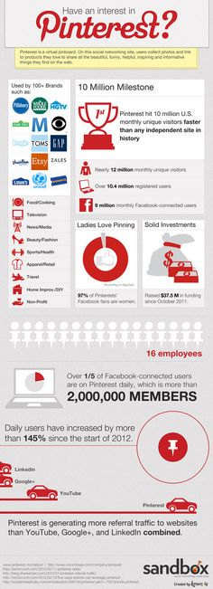 #Pinterest #Infographic #SocialMedia