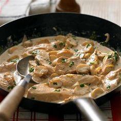 Chicken Mushroom Recipe