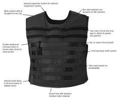 ArmorSkin Tac-Vest