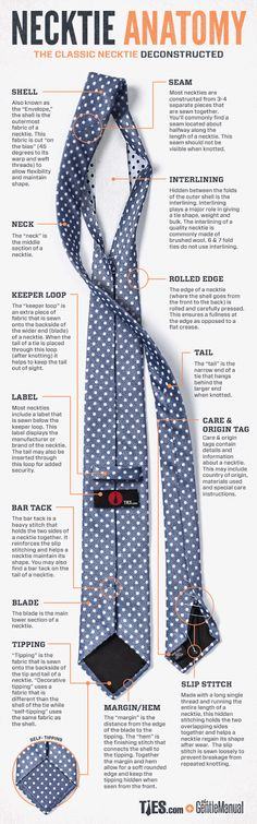 Anatomy of The Classic Necktie | Upscale Geek