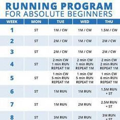 This beginners' program combines cardiovascular fitness activities with streng. - This beginners' program combines cardiovascular fitness activities with strength training exercis - Running For Beginners, Workout For Beginners, Strength Training Workouts, Training Exercises, Face Exercises, Fitness Exercises, Workout Exercises, Interval Training, Running Training