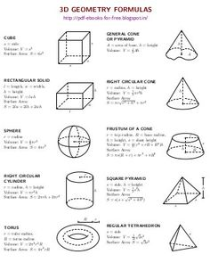 Image result for basic geometry formulas math pinterest 2d and 3d geometry formulas ebook fandeluxe Choice Image