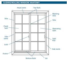 Window Parts Names