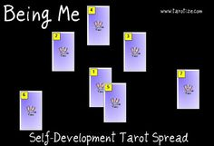 Being ME * Self-Development Tarot Spread * | Angelorum
