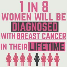Hey! Support our campaign to educate people. Show ur care, be aware #breastcavery