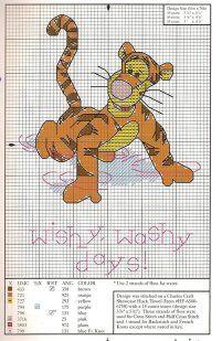 Borduurpatroon Winnie the Pooh kruissteek *Cross Stitch Pattern ~Tijgetje *Tigger~