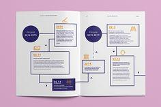 RFF annual report 2013 on Behance