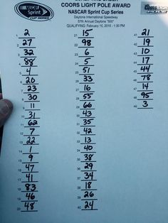 QUALIFYING ORDER FOR THE SPRINT