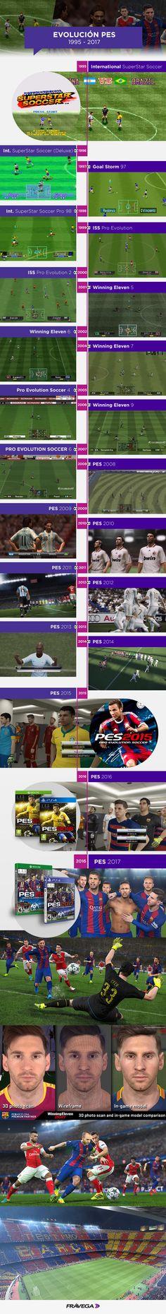 ¿#TeAcordasDe cuántos cambios tuvo el #PES17 desde el International SuperStar Soccer? ¡Te mostramos! #MundoGamer