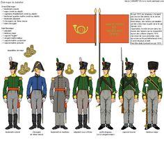 Battalion of Dutch Hunters Staff Waterloo 1815, Battle Of Waterloo, Nassau, Fletcher Class Destroyer, First French Empire, Marine Commandos, Etat Major, Kingdom Of The Netherlands, Army Uniform