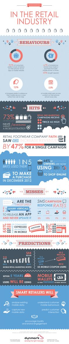 Mobile Marketing in the Retail Industry    #mobile #retail #fmcg #business #infographics