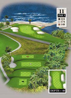 Best Golf Courses, Golf Drivers, Golf Tips, Golf Clubs, Image Link, Tours, World, Sky, Sport