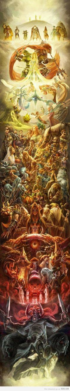 Epic Zelda Timeline...