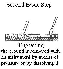 GRAFÍK 2d, How To Remove, Metal