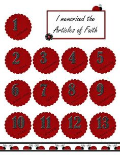 Articles of Faith- charts