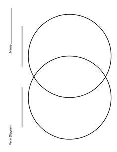 venn diagram template school stuff venn diagram. Black Bedroom Furniture Sets. Home Design Ideas