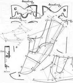 Patternmaking, Metric method