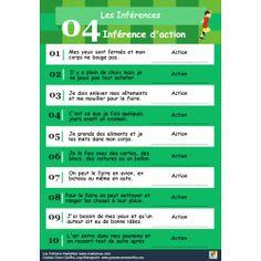 Les inférences: ACTION (activité de 10 questions) Questions, Bar Chart, Periodic Table, Instruments, France, Teaching, Boutique, Action, Hand Fan