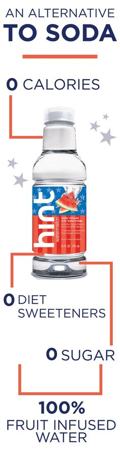 """Stock up on our best-selling watermelon hint water, dressed-up in colorful """"flag"""" labels in honor of summer. Perfect for your summer picnics, BBQs, beach trips and that stars-and-stripesy holiday early in July. Made up of 0 sugars, 0 calories, and 0 diet sweeteners, this fruit infused water is exactly what you've been searching for!"""