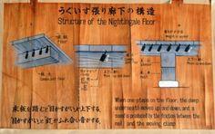 Wenn man sich in der Edo-Zeit auch oder Tokugawa-Zeit Japans schlafen legte wüsste man nicht, ob man den nächsten Morgen wieder aufwachen wird. Im 17. Jahrhundert war die Bedrohung durch Ninjas gross genug, so dass die Architekten in Japan ein spezielles Alarmsystem konstruierten, um Aristokraten zu schützen. Die Konstruktion nennt sich Nightengale Floor, grob übersetzt [ ]