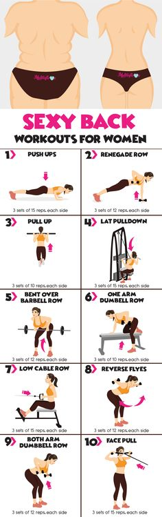 10 Sexy Back Workouts For Women...