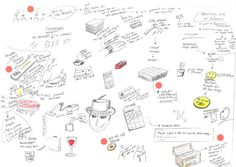 product designers brainstorming sketches - Google Search Designers, Sketches, Bullet Journal, Google Search, Drawings, Doodles, Sketch, Tekenen, Sketching