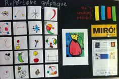 répertoire graphique de Miro à partir de chiffres et constellations