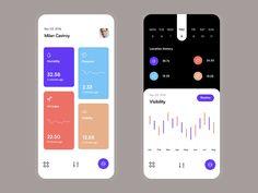 Weather App by Hesham mohamed | Dribbble | Dribbble