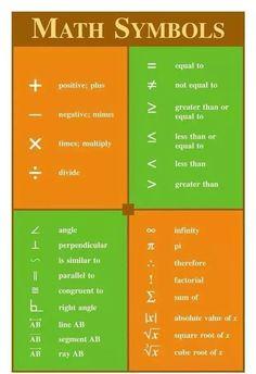 Math Symbols in English. I found it very interesting and useful. Students will l… Math Symbols in English. I found it very interesting and useful. Students will love it! Math Teacher, Math Classroom, Teaching Math, Gcse Maths, Math College, Math Charts, Maths Solutions, Math Poster, Math Vocabulary