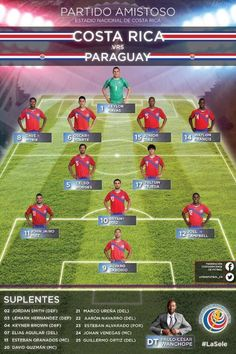 Costa Rica, Soccer, Sports, Futbol, European Football, European Soccer, Football, Soccer Ball