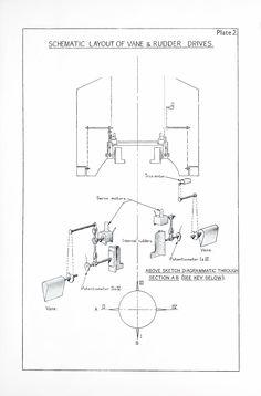 V-2 injector diagram. | V-2 | Space race, WW2, Diagram