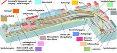 Die verschiedenen Anlaufstellen für den Güterverkehr werden hier mit Farbfeldern gekennzeichnet.