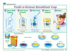 Fun Look & Cook #breakfast recipe for #kindergarten! In #Spanish & English. #MyPlate #parents #DairyMonth http://www.fns.usda.gov/tn/discover-myplate-look-and-cook-recipes