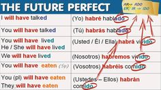 THE FUTURE PERFECT TENSE IN SPANISH