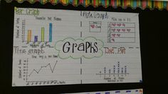 Graphs anchor chart