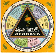 Aroma Therapy Wheels!