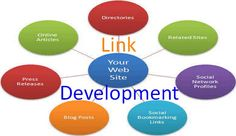 Link Development Strategies for SEO & Traffic – That Are Very Effective. If you can get links from web 2.0 sites & make your way to the