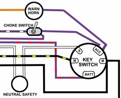 Hp mercury outboard wiring diagram diagram pinterest mercury evinrude 60 wiring diagram evinrude exhaust elsavadorla 28 images evinrude johnson outboard carburetor diagram and parts 70 hp johnson wiring diagram asfbconference2016 Gallery