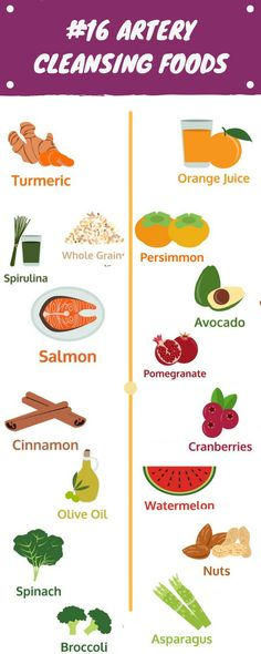 Arteries Remedies Best artery cleansing foods to prevent plaques.Best foods lifestyle changes, natural home remedies to unclog arteries. Clean Arteries, Clogged Arteries, Salmon Avocado, Best Weight Loss Foods, High Fiber Foods, Dash Diet, Natural Health Remedies, Cleansing Foods, Healthy Fats